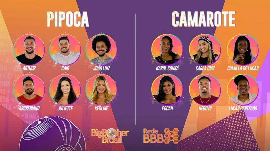 Imagem ilustrativa da notícia: Fiuk, Carla Diaz eCamilla de Lucas: veja os participantes do BBB21