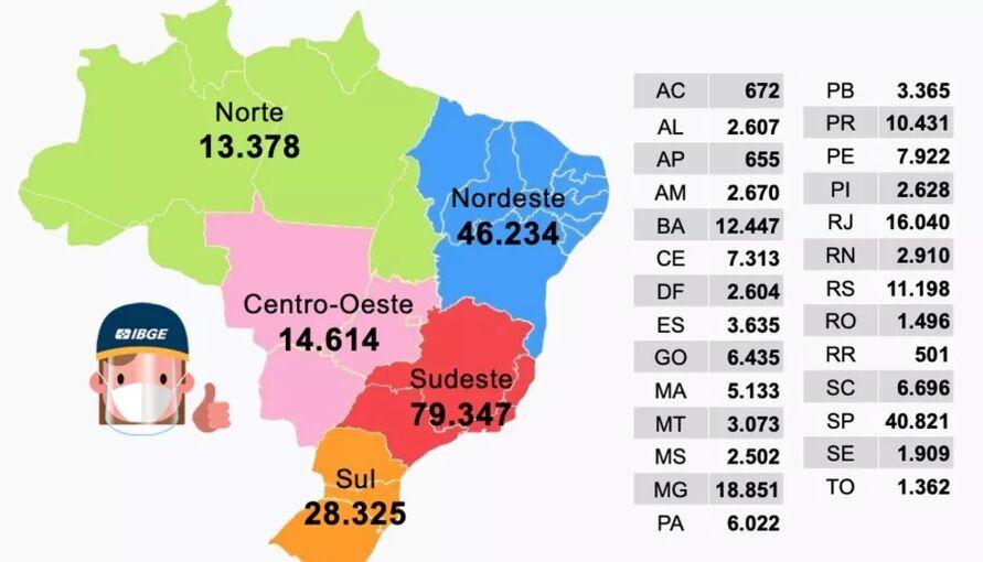 Imagem ilustrativa da notícia: Inscrições para Concurso do IBGE com mais de seis mil vagas no Pará iniciam hoje