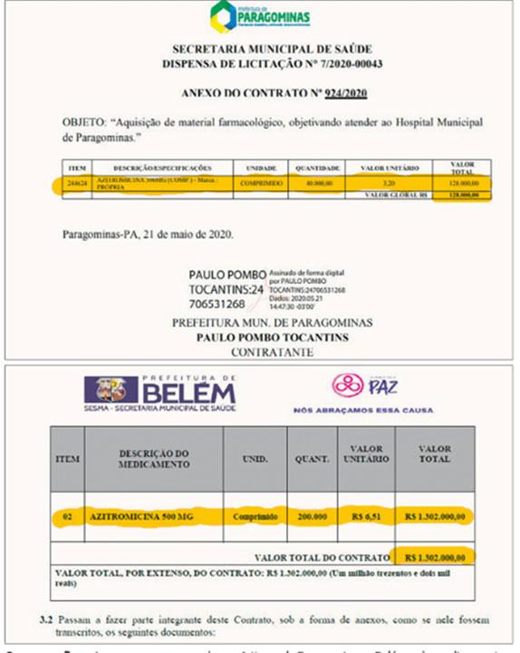Comparação entre os preços pagos pelas prefeituras de Paragominas e Belém pelo medicamento