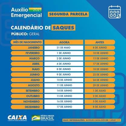 Calendário de saques do 2ª ciclo do auxílio emergencial, atualizado pela Caixa