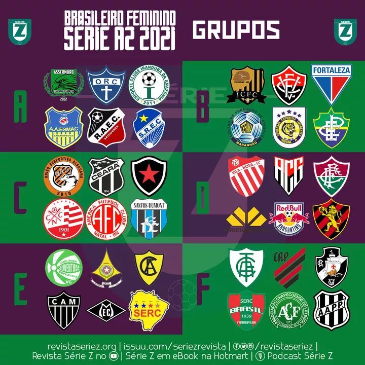 Grupos do campeonato Brasileiro feminino série A-2.