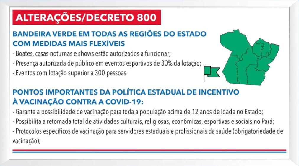 Novas medidas previstas pelo Decreto 800