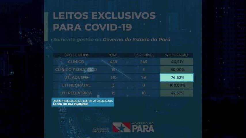 Imagem ilustrativa da notícia: Covid-19: aumento no número de casos deixa Pará em alerta